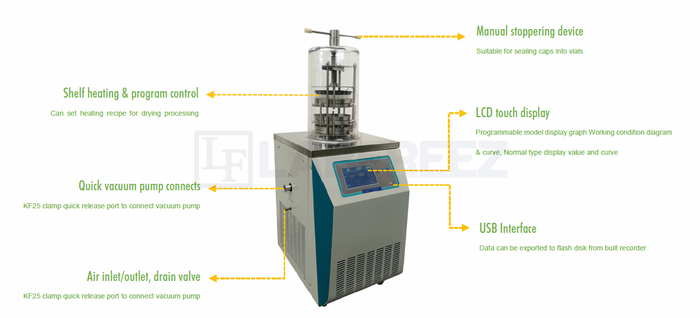 FD-12 Freeze Dryer, Lyophilizer Manufacturer & Supplier In